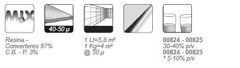 29131 Tecnogrip Metal