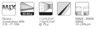 29101 Syntoprimer Zinc