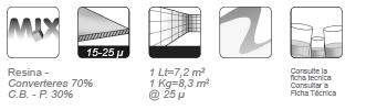 29920 Multiplast Primer