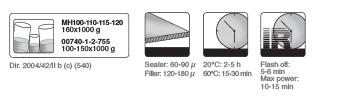 MAC71 High Filler Colorido